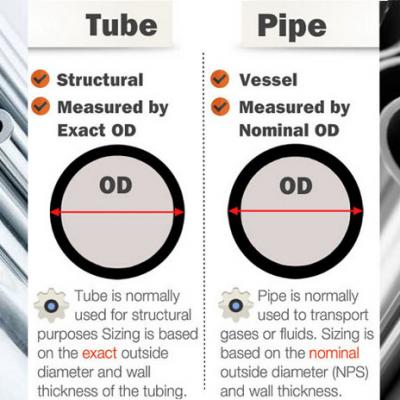THE DIFFERENCE BETWEEN TUBE AND PIPE